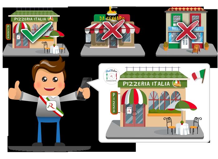 Find Real Italian Restaurants Everywhere